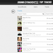 SoundtrackToYour Top Tracks Page