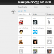 SoundtrackToYour Top Users Page